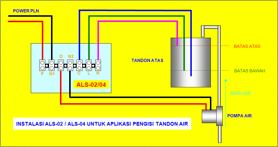 Wiring diagram wlc omron choice image sample and
