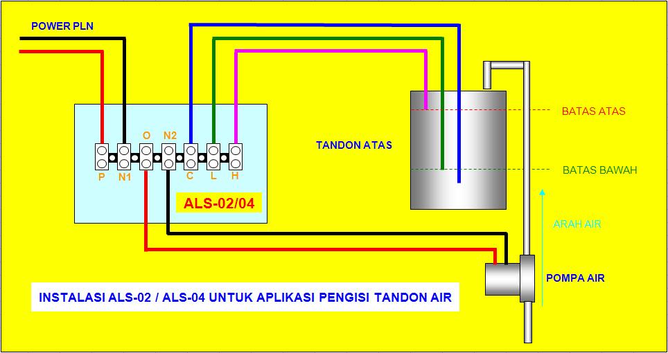 ALS02/ALS04 - rangkaian sederhana