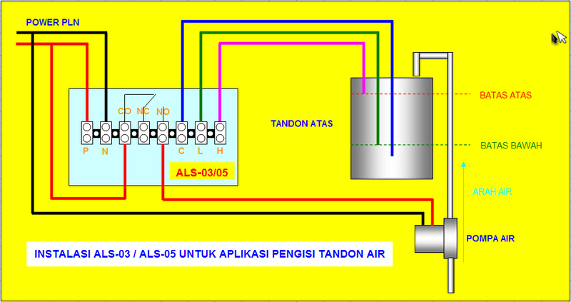 ALS03/ALS05 - untuk pengisian tandon
