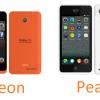Keon dan Peak dengan Firefox OS